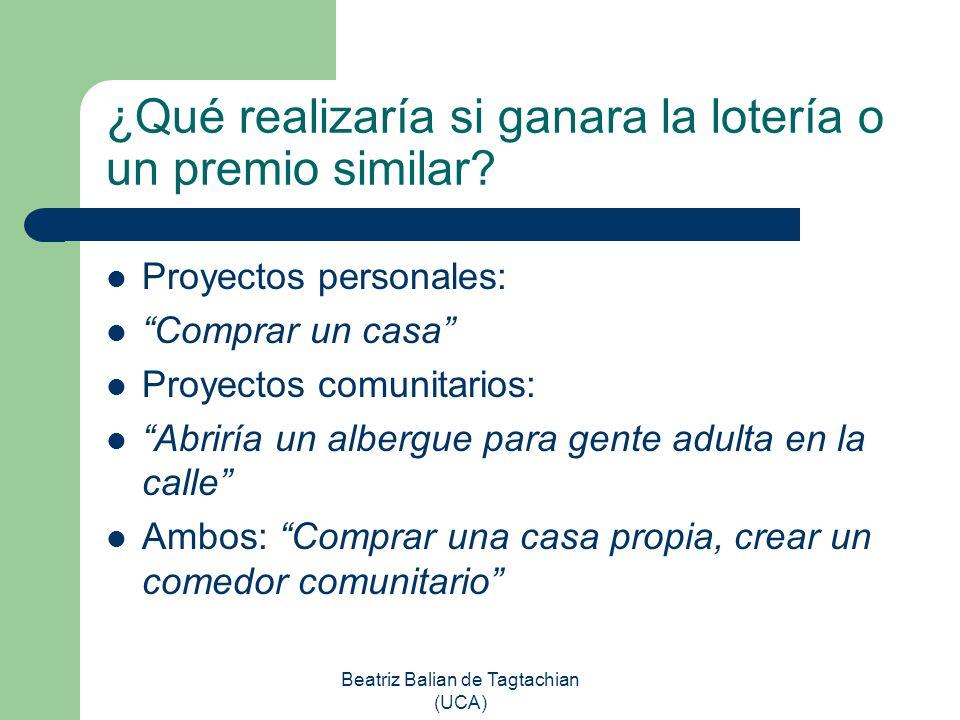 Beatriz Balian de Tagtachian (UCA) ¿Qué realizaría si ganara la lotería o un premio similar? Proyectos personales: Comprar un casa Proyectos comunitar