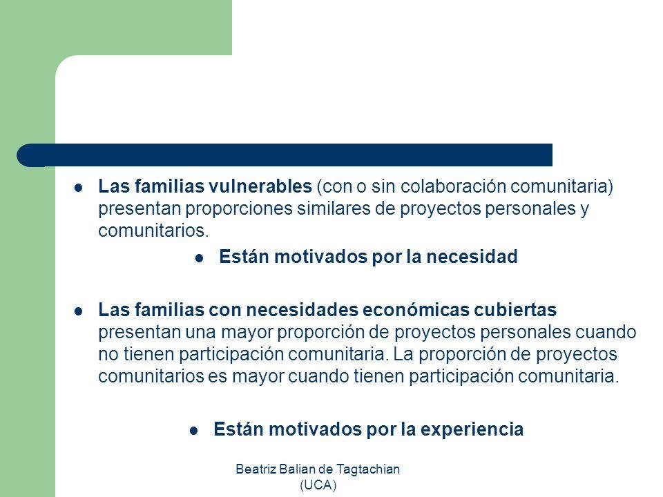 Beatriz Balian de Tagtachian (UCA) Las familias vulnerables (con o sin colaboración comunitaria) presentan proporciones similares de proyectos persona