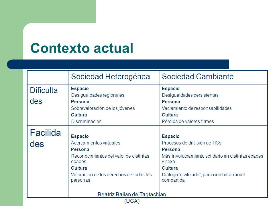 Beatriz Balian de Tagtachian (UCA) Contexto actual Sociedad HeterogéneaSociedad Cambiante Dificulta des Espacio Desigualdades regionales Persona Sobre
