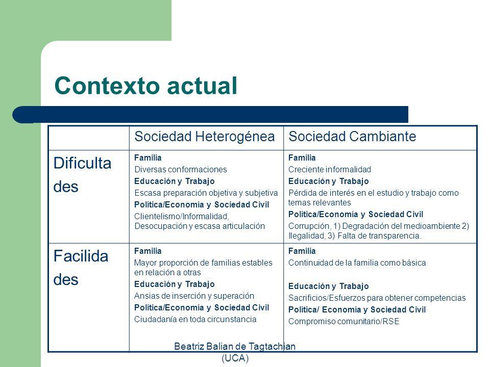 Beatriz Balian de Tagtachian (UCA) Contexto actual Sociedad HeterogéneaSociedad Cambiante Dificulta des Familia Diversas conformaciones Educación y Tr