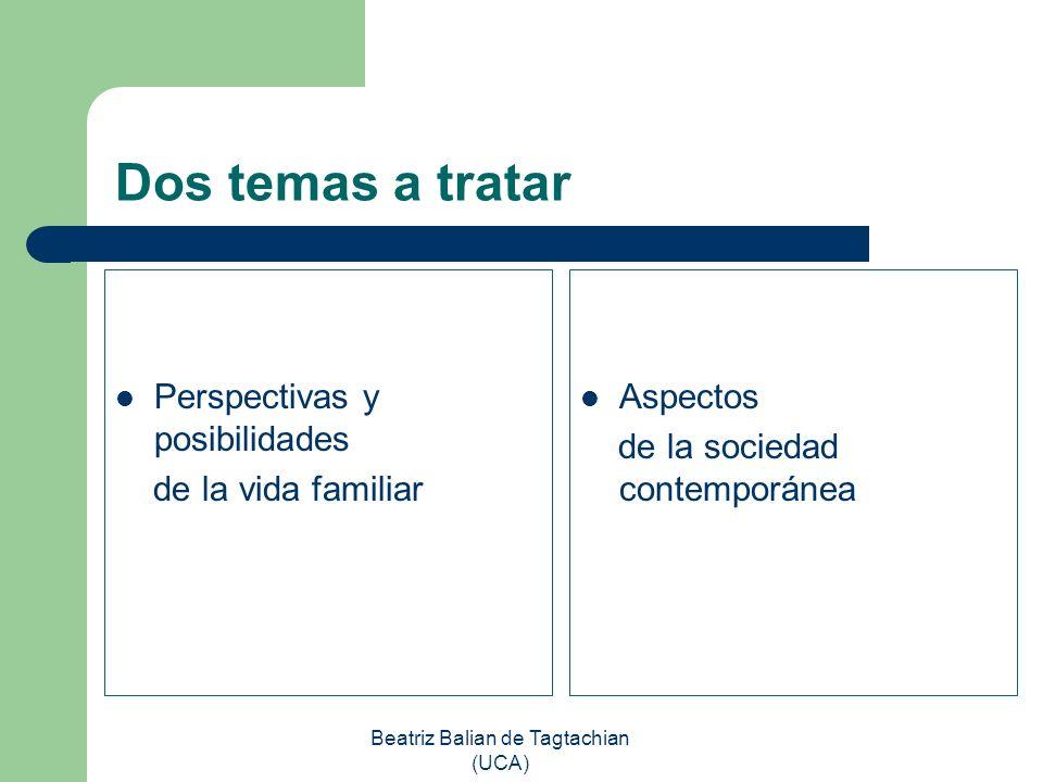 Beatriz Balian de Tagtachian (UCA) Dos temas a tratar Perspectivas y posibilidades de la vida familiar Aspectos de la sociedad contemporánea