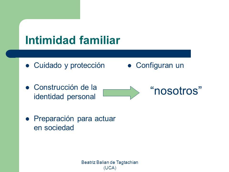 Beatriz Balian de Tagtachian (UCA) Intimidad familiar Cuidado y protección Construcción de la identidad personal Preparación para actuar en sociedad C