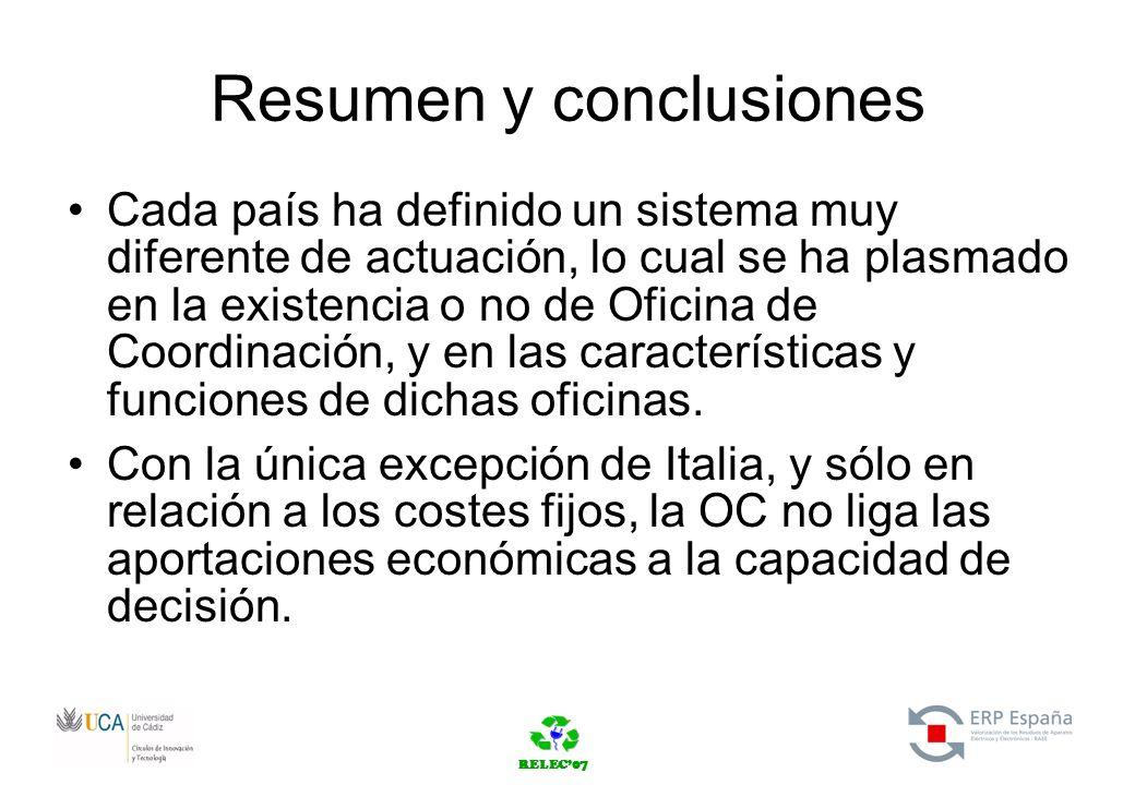 RELEC07 Resumen y conclusiones Cada país ha definido un sistema muy diferente de actuación, lo cual se ha plasmado en la existencia o no de Oficina de Coordinación, y en las características y funciones de dichas oficinas.