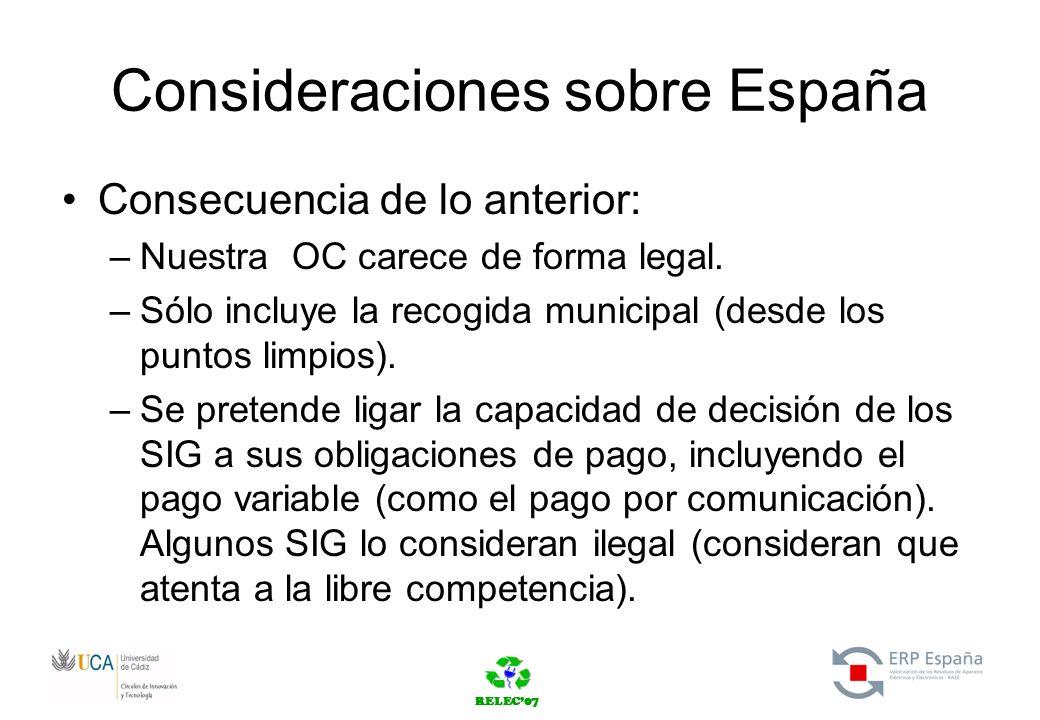 RELEC07 Consideraciones sobre España Consecuencia de lo anterior: –Nuestra OC carece de forma legal.