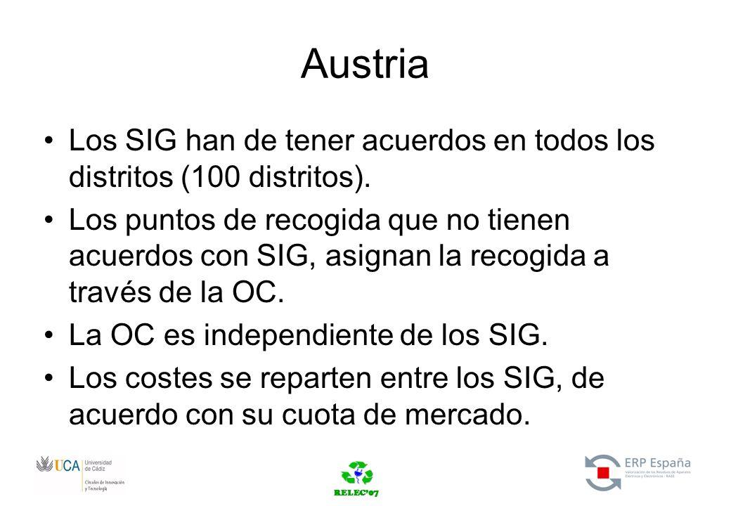 RELEC07 Austria Los SIG han de tener acuerdos en todos los distritos (100 distritos).