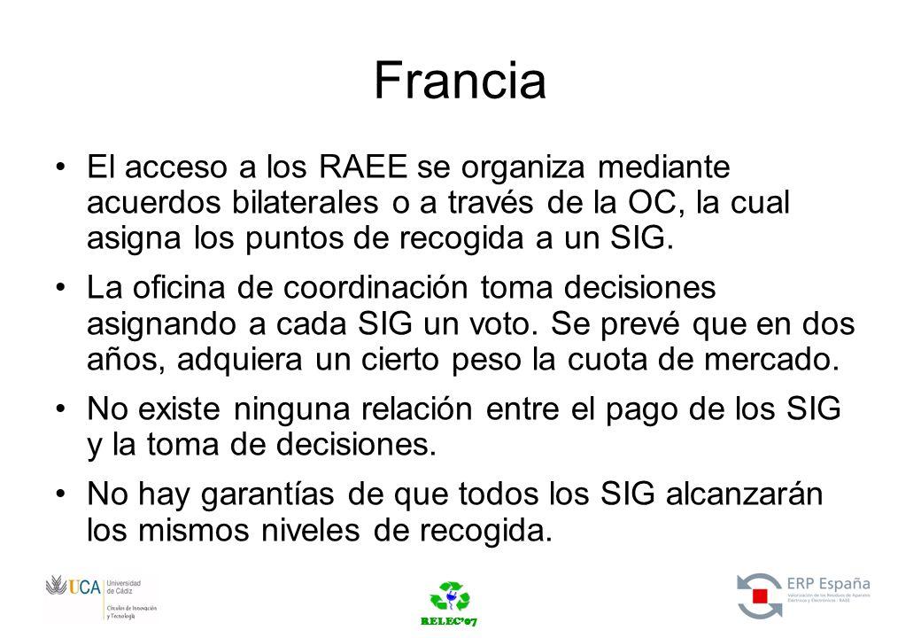 RELEC07 Francia El acceso a los RAEE se organiza mediante acuerdos bilaterales o a través de la OC, la cual asigna los puntos de recogida a un SIG.