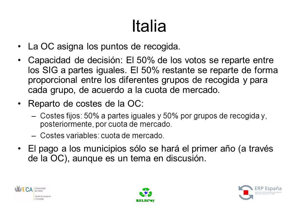 RELEC07 Italia La OC asigna los puntos de recogida.