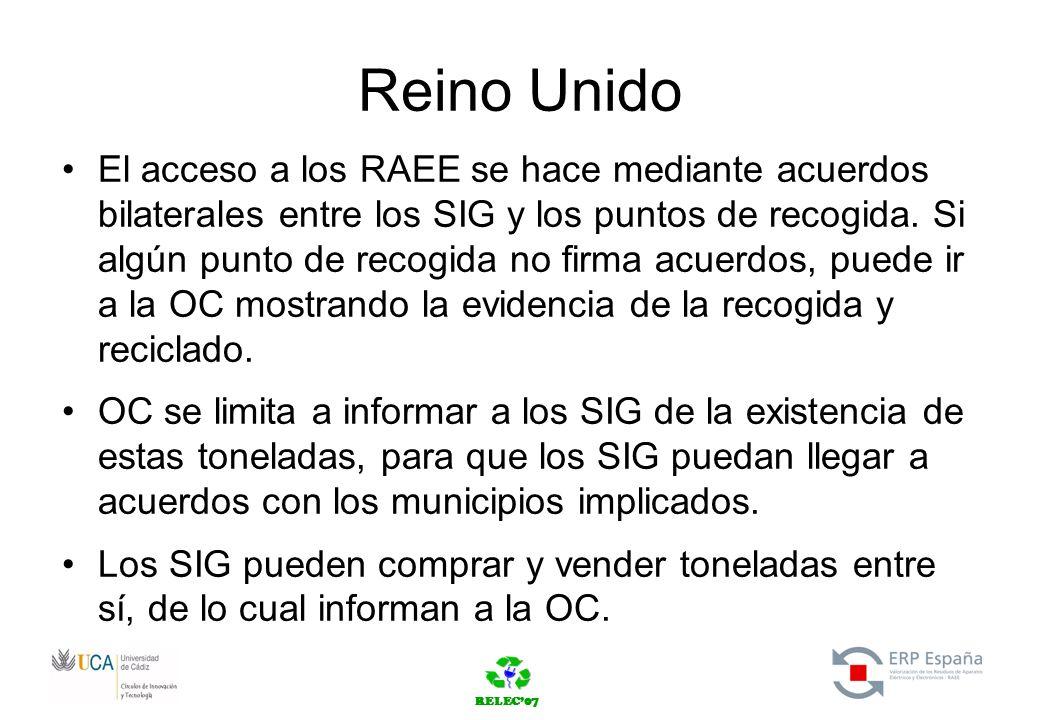 RELEC07 Reino Unido El acceso a los RAEE se hace mediante acuerdos bilaterales entre los SIG y los puntos de recogida.