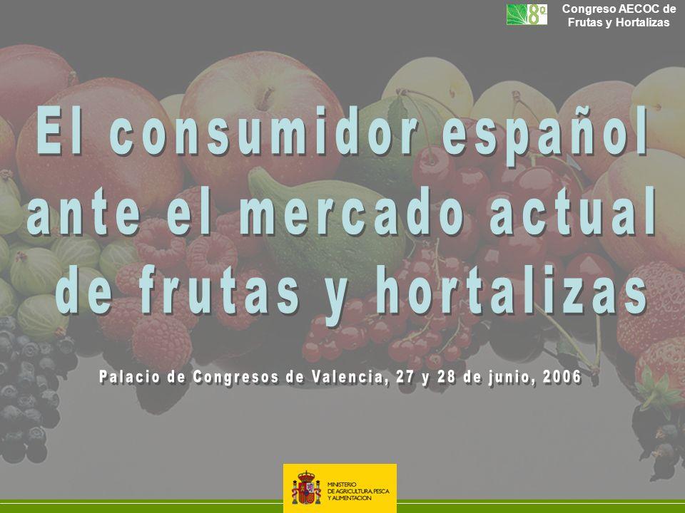 Congreso AECOC de Frutas y Hortalizas