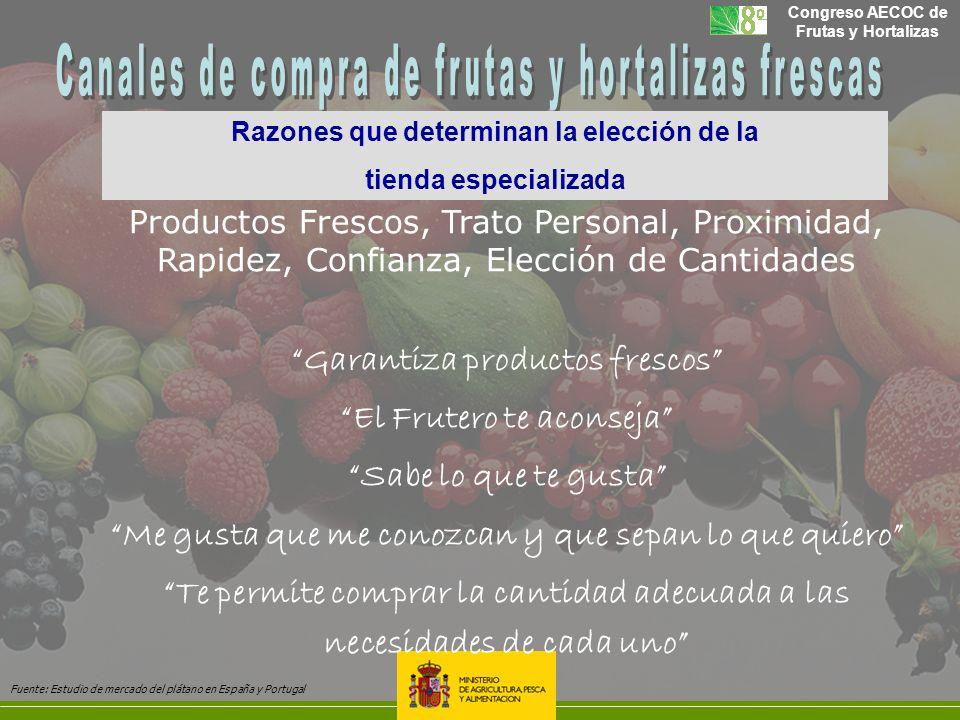 Congreso AECOC de Frutas y Hortalizas Productos Frescos, Trato Personal, Proximidad, Rapidez, Confianza, Elección de Cantidades Garantiza productos fr