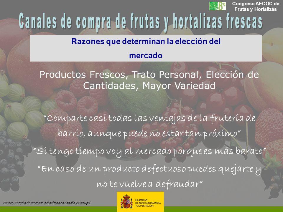Congreso AECOC de Frutas y Hortalizas Productos Frescos, Trato Personal, Elección de Cantidades, Mayor Variedad Comparte casi todas las ventajas de la
