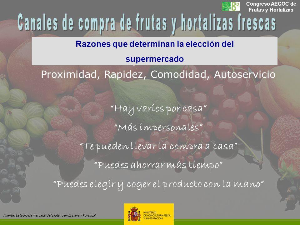 Congreso AECOC de Frutas y Hortalizas Supermercado Proximidad, Rapidez, Comodidad, Autoservicio Hay varios por casa Más impersonales Te pueden llevar