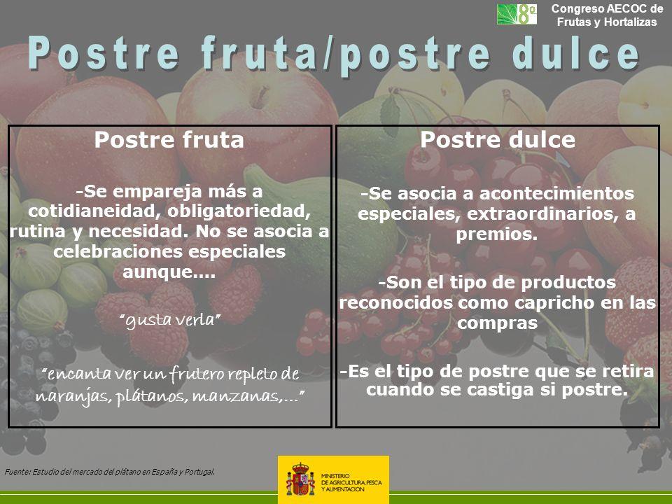 Congreso AECOC de Frutas y Hortalizas Postre fruta -Se empareja más a cotidianeidad, obligatoriedad, rutina y necesidad. No se asocia a celebraciones