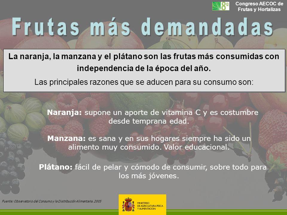 Congreso AECOC de Frutas y Hortalizas Fuente: Observatorio del Consumo y la Distribución Alimentaria. 2005 Naranja: supone un aporte de vitamina C y e
