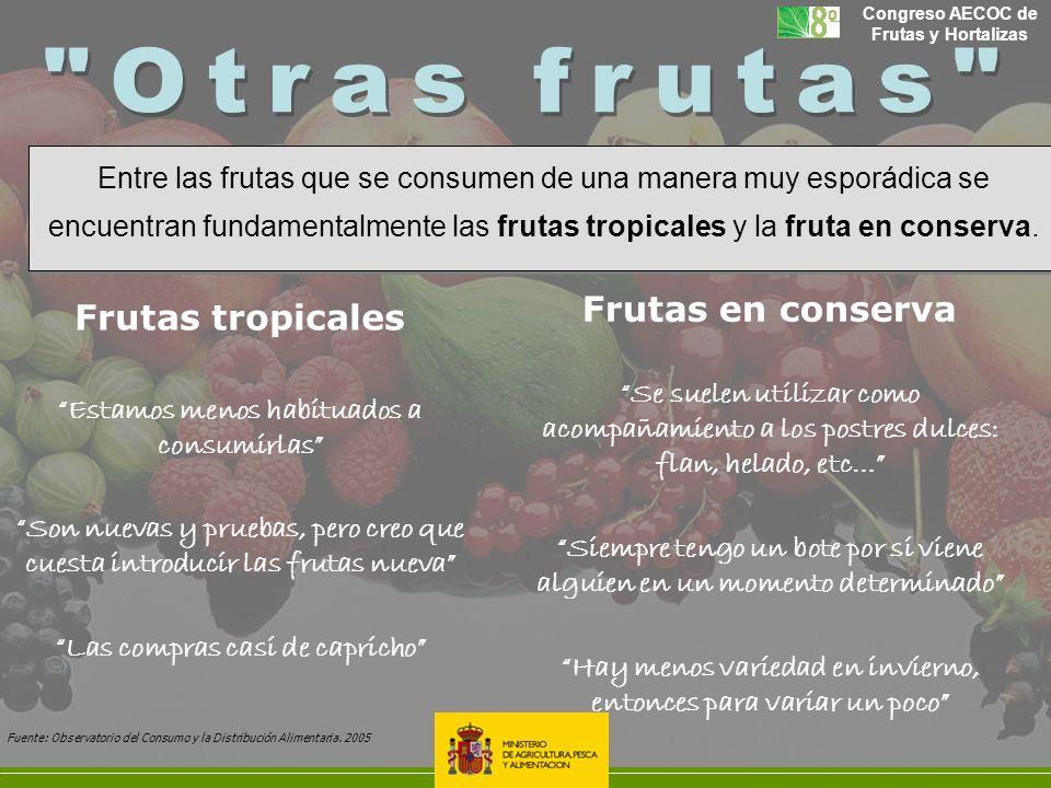 Congreso AECOC de Frutas y Hortalizas Entre las frutas que se consumen de una manera muy esporádica se encuentran fundamentalmente las frutas tropical