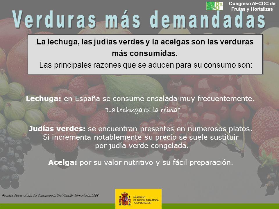 Congreso AECOC de Frutas y Hortalizas La lechuga, las judías verdes y la acelgas son las verduras más consumidas. Las principales razones que se aduce