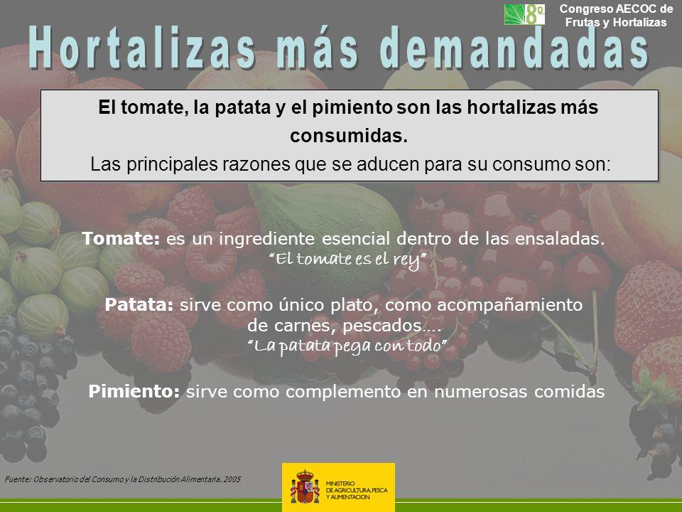 Congreso AECOC de Frutas y Hortalizas El tomate, la patata y el pimiento son las hortalizas más consumidas. Las principales razones que se aducen para