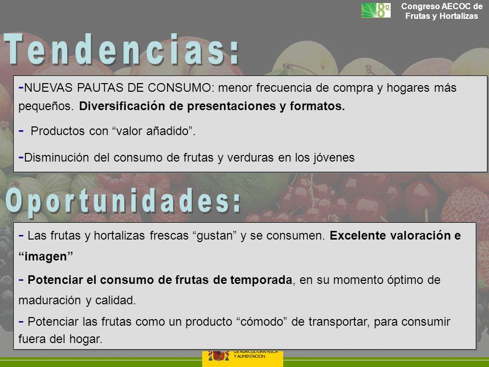 Congreso AECOC de Frutas y Hortalizas - NUEVAS PAUTAS DE CONSUMO: menor frecuencia de compra y hogares más pequeños. Diversificación de presentaciones
