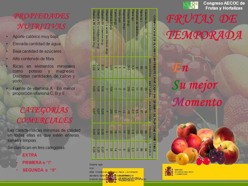 Congreso AECOC de Frutas y Hortalizas En Su mejor Momento Aporte calórico muy bajo. Elevada cantidad de agua. Baja cantidad de azúcares. Alto contenid