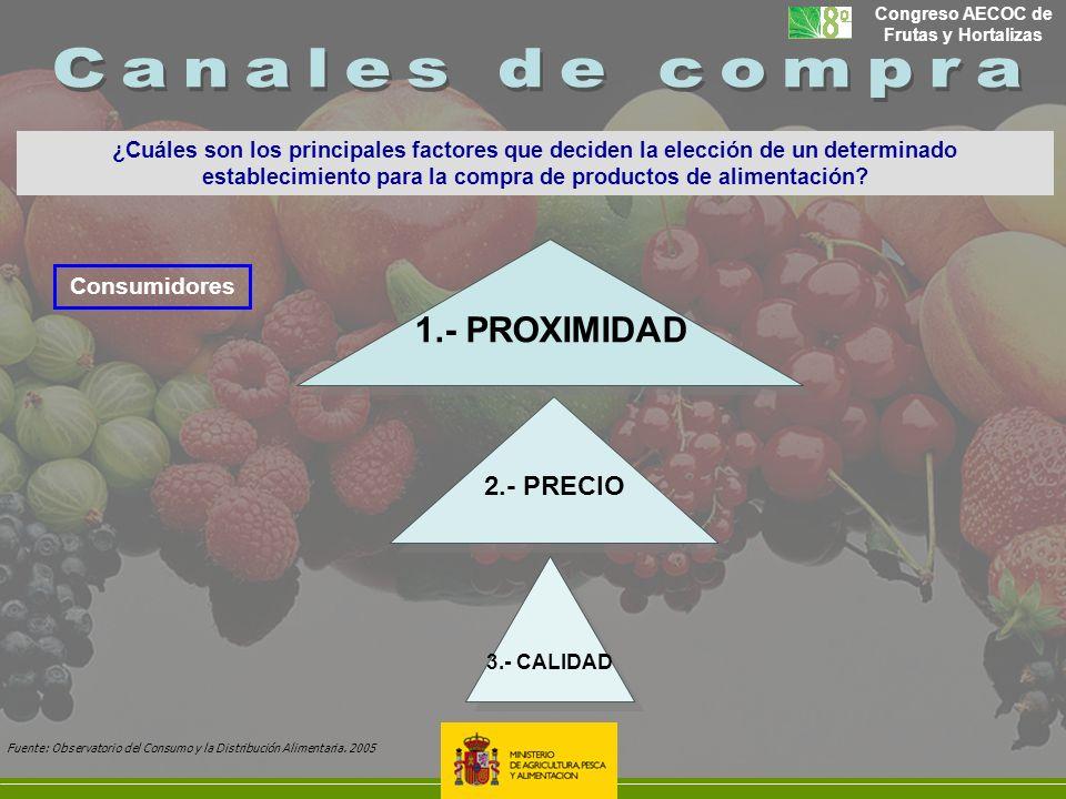 Congreso AECOC de Frutas y Hortalizas 3.- CALIDAD 2.- PRECIO 1.- PROXIMIDAD ¿Cuáles son los principales factores que deciden la elección de un determi