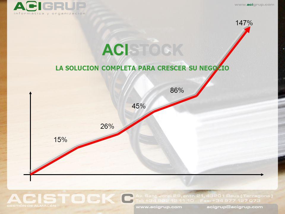 ACISTOCK LA SOLUCION COMPLETA PARA CRESCER SU NEGOCIO 15% 26% 45% 147% 86%