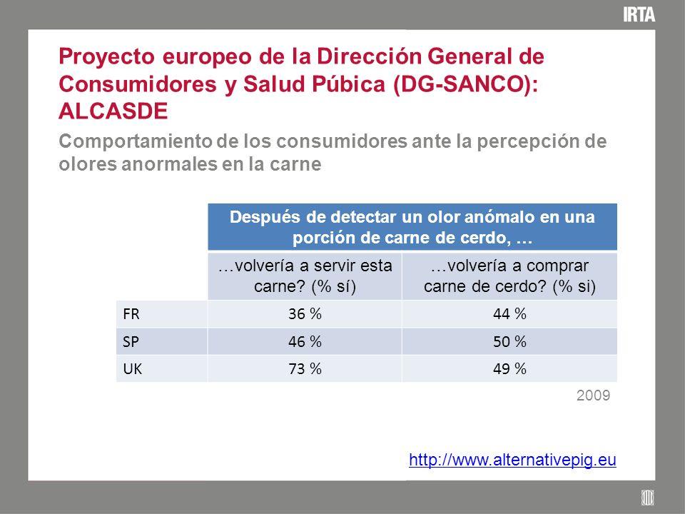 Proyecto europeo de la Dirección General de Consumidores y Salud Púbica (DG-SANCO): ALCASDE Comportamiento de los consumidores ante la percepción de o