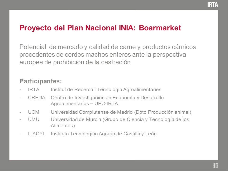 Proyecto del Plan Nacional INIA: Boarmarket Potencial de mercado y calidad de carne y productos cárnicos procedentes de cerdos machos enteros ante la perspectiva europea de prohibición de la castración Participantes: -IRTAInstitut de Recerca i Tecnologia Agroalimentàries -CREDA Centro de Investigación en Economía y Desarrollo Agroalimentarios – UPC-IRTA -UCMUniversidad Complutense de Madrid (Dpto Producción animal) -UMUUniversidad de Murcia (Grupo de Ciencia y Tecnología de los Alimentos) -ITACYLInstituto Tecnológico Agrario de Castilla y León
