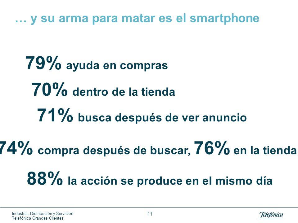 Industria, Distribución y Servicios Telefónica Grandes Clientes 11 … y su arma para matar es el smartphone 79% ayuda en compras 70% dentro de la tiend