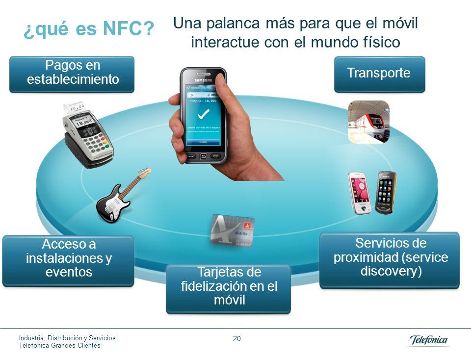 Industria, Distribución y Servicios Telefónica Grandes Clientes 20 ¿qué es NFC? Transporte Servicios de proximidad (service discovery) Tarjetas de fid