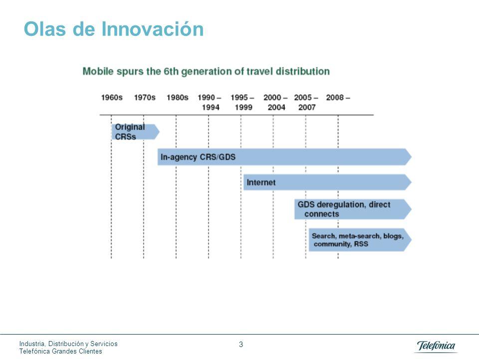 Industria, Distribución y Servicios Telefónica Grandes Clientes 3 Olas de Innovación