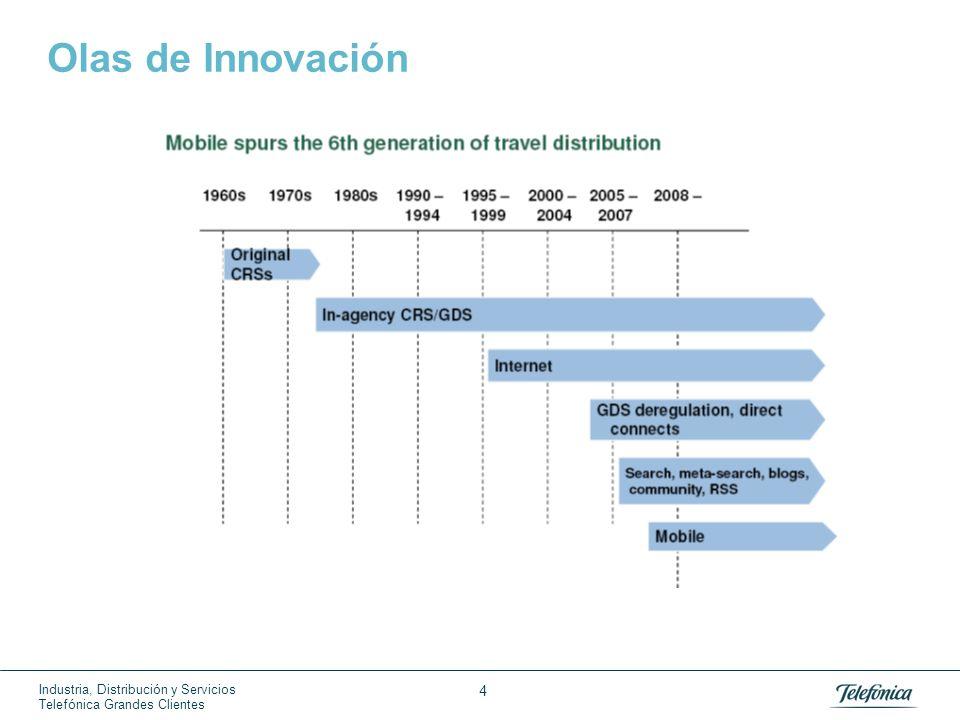 Industria, Distribución y Servicios Telefónica Grandes Clientes 4 Olas de Innovación