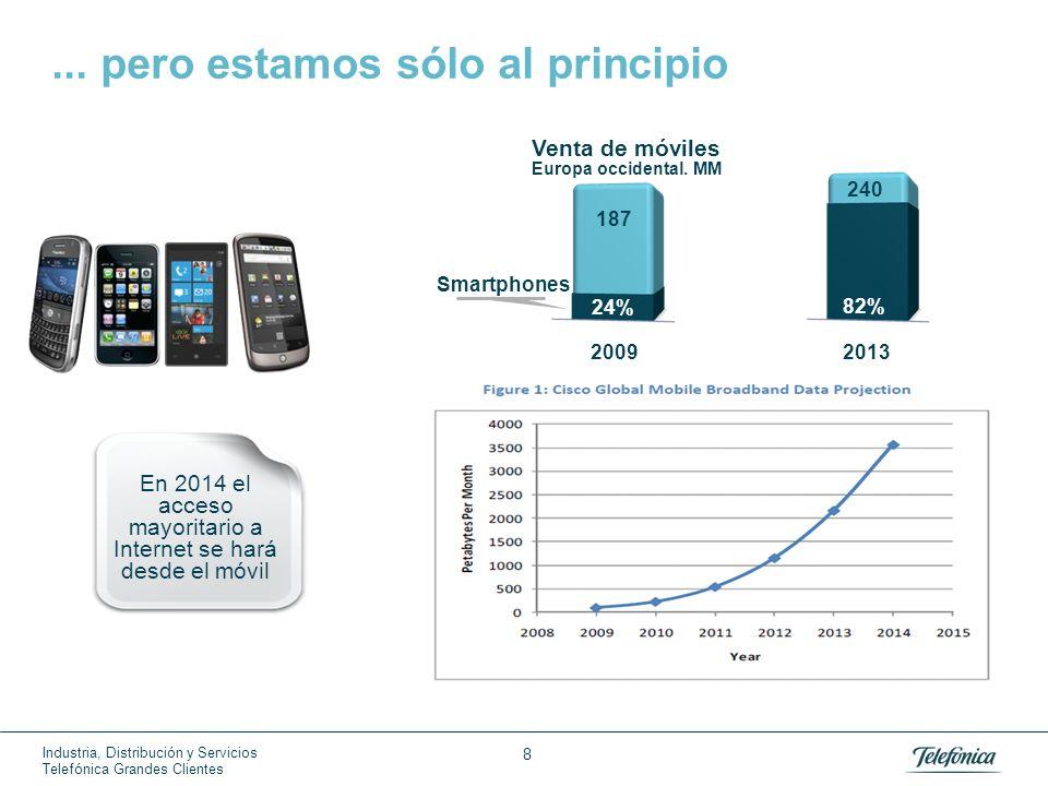 Industria, Distribución y Servicios Telefónica Grandes Clientes 8... pero estamos sólo al principio Venta de móviles Europa occidental. MM Smartphones
