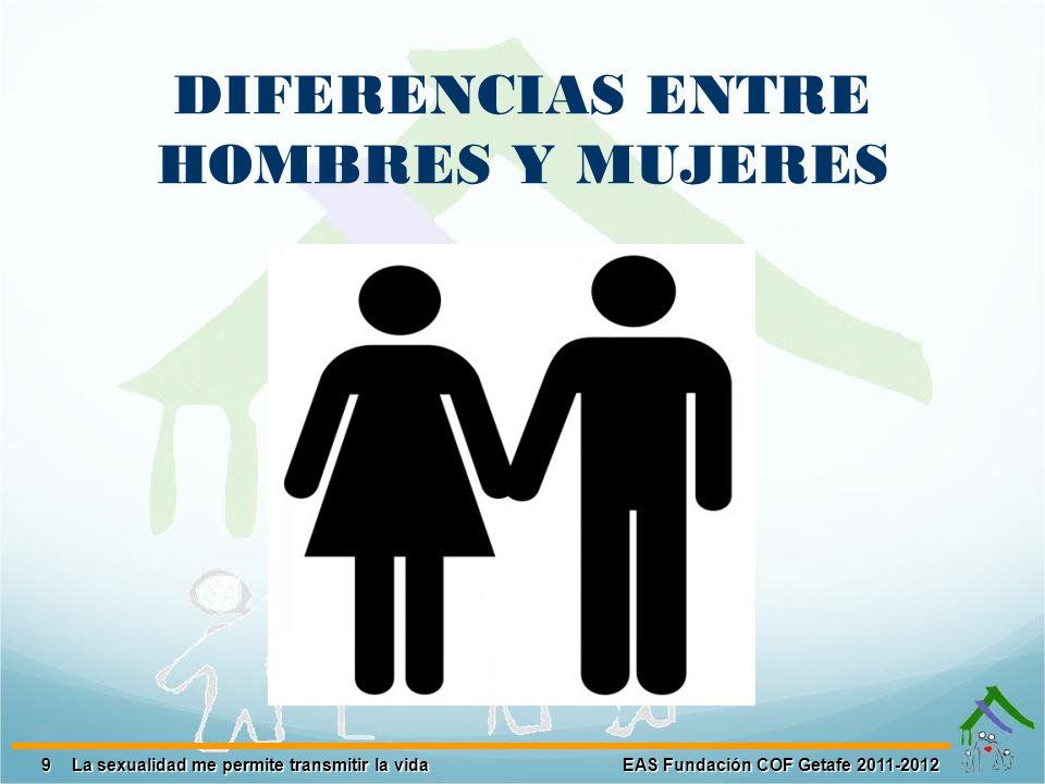 9 EAS Fundación COF Getafe 2011-2012 La sexualidad me permite transmitir la vida DIFERENCIAS ENTRE HOMBRES Y MUJERES