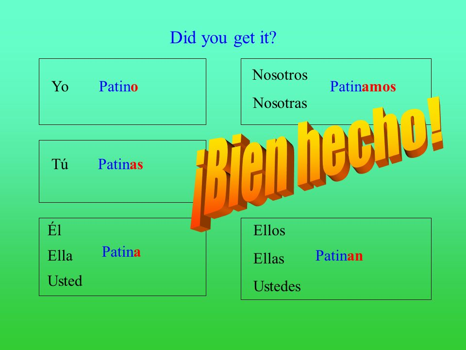 Lets practice! In your notes, conjugate the verb: Patinar You must write a full verb chart with pronouns.