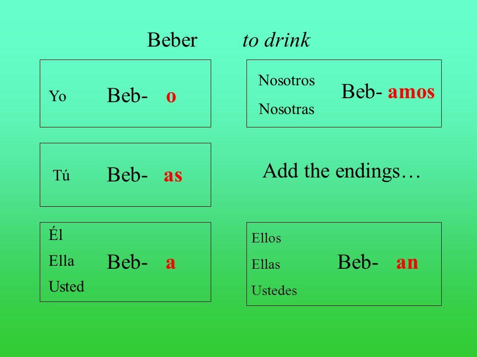 Beberto drink Yo Tú Él Ella Usted Nosotros Nosotras Ellos Ellas Ustedes Start with the stem… Beb-