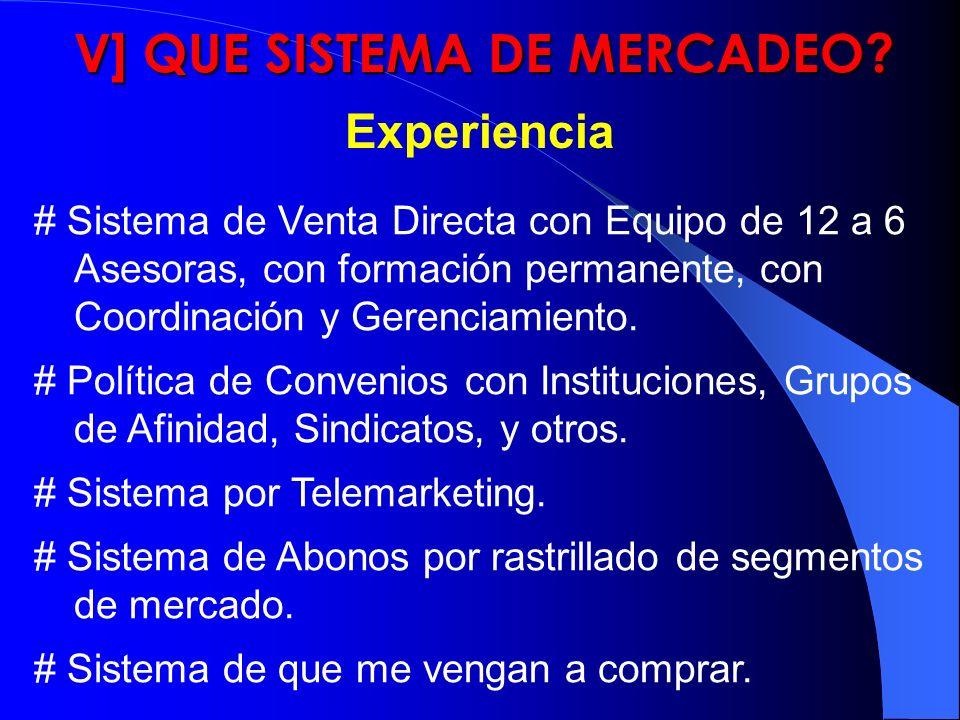 Experiencia V] QUE SISTEMA DE MERCADEO? # Sistema de Venta Directa con Equipo de 12 a 6 Asesoras, con formación permanente, con Coordinación y Gerenci