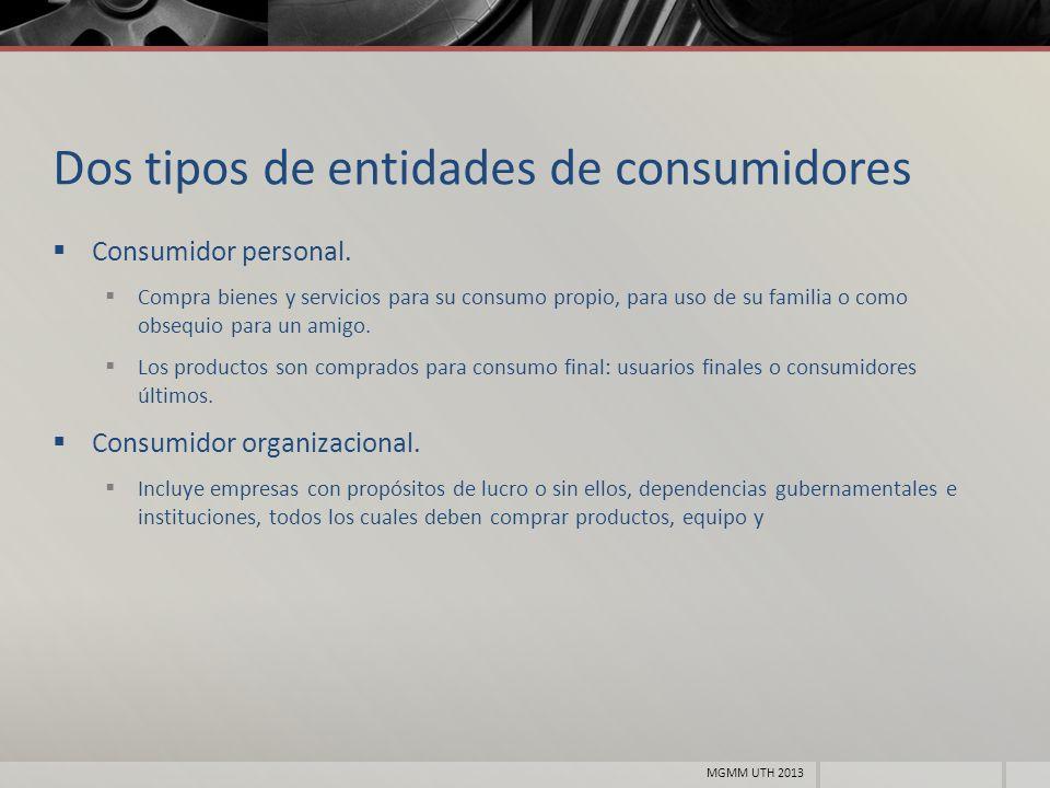 Dos tipos de entidades de consumidores Consumidor personal. Compra bienes y servicios para su consumo propio, para uso de su familia o como obsequio p