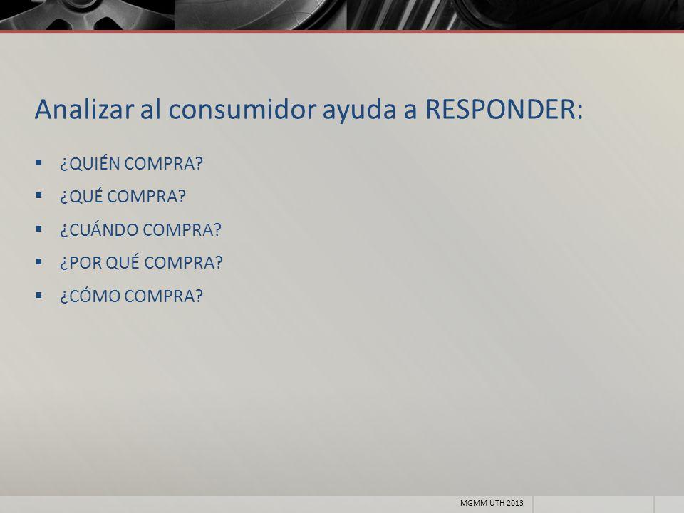 Analizar al consumidor ayuda a RESPONDER: ¿QUIÉN COMPRA? ¿QUÉ COMPRA? ¿CUÁNDO COMPRA? ¿POR QUÉ COMPRA? ¿CÓMO COMPRA? MGMM UTH 2013