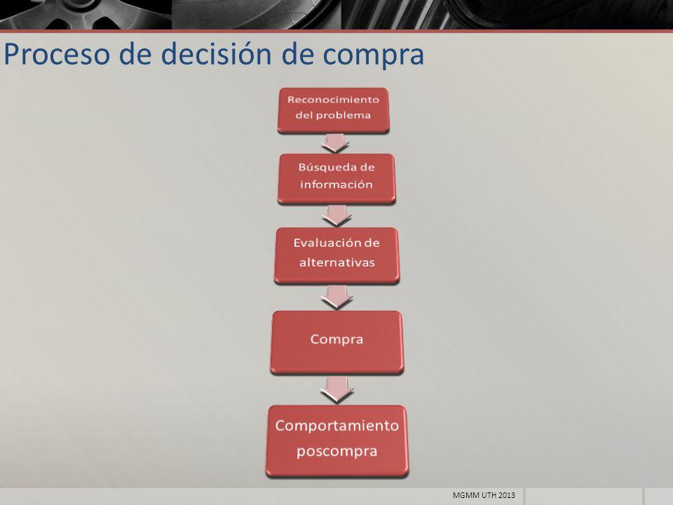 Proceso de decisión de compra MGMM UTH 2013