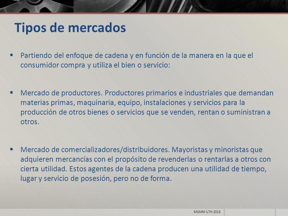 Tipos de mercados Mercado de servicios alimentarios.