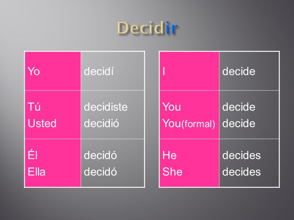 Yodecidí Tú Usted decidiste decidió Él Ella decidó Idecide You You (formal) decide He She decides
