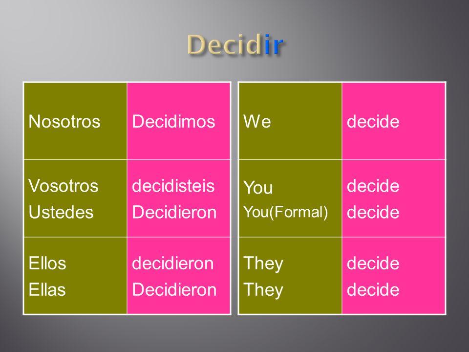 NosotrosDecidimos Vosotros Ustedes decidisteis Decidieron Ellos Ellas decidieron Decidieron Wedecide You You(Formal) decide They decide