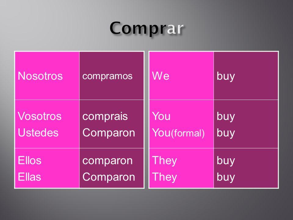 Nosotros compramos Vosotros Ustedes comprais Comparon Ellos Ellas comparon Comparon Webuy You You (formal) buy They buy