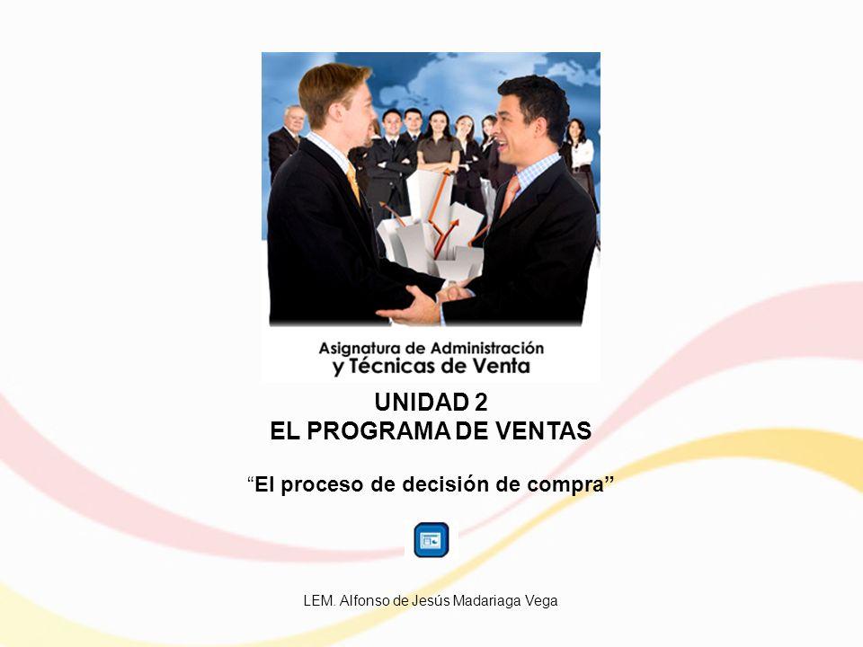 UNIDAD 2 EL PROGRAMA DE VENTAS El proceso de decisión de compra LEM.