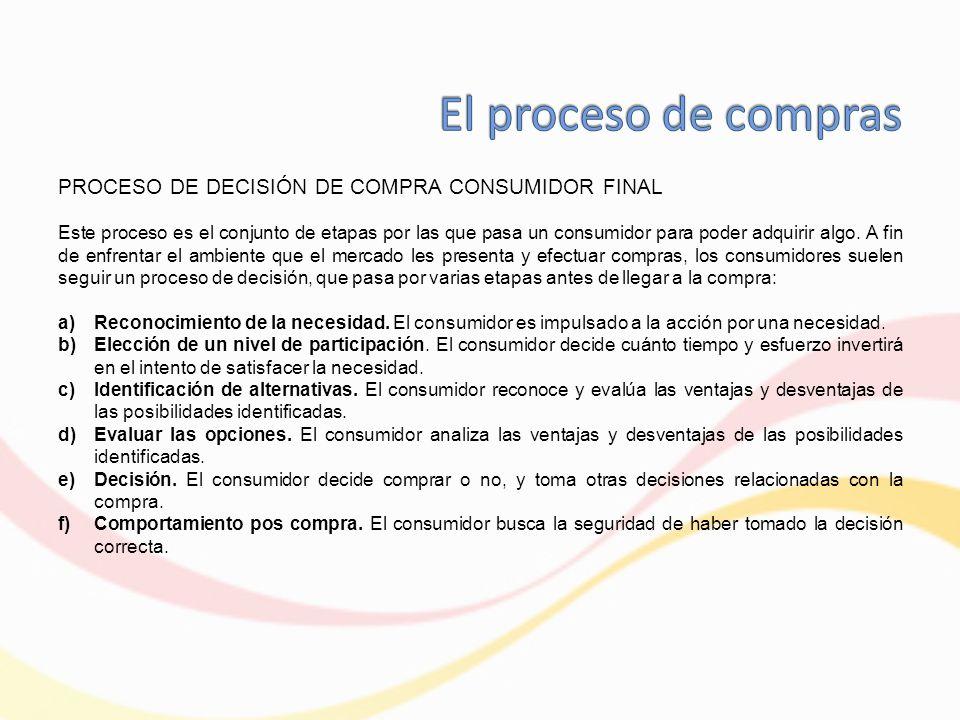 PROCESO DE DECISIÓN DE COMPRA CONSUMIDOR FINAL Este proceso es el conjunto de etapas por las que pasa un consumidor para poder adquirir algo.