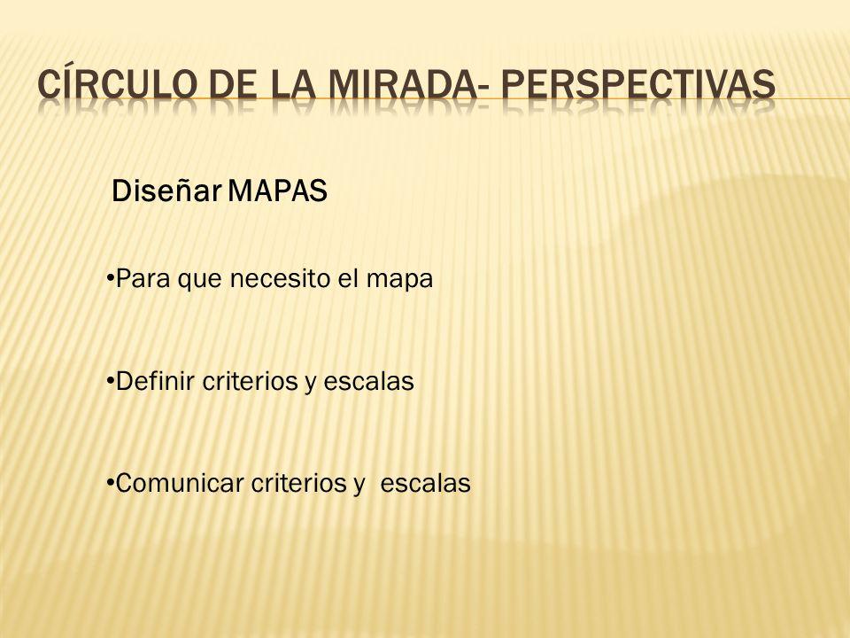 Diseñar MAPAS Para que necesito el mapa Definir criterios y escalas Comunicar criterios y escalas