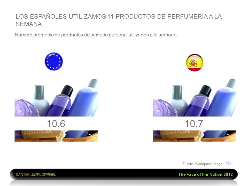 The Face of the Nation 2012 Número promedio de productos de cuidado personal utilizados a la semana 10,6 Fuente: WorldpanelUsage - 2011 LOS ESPAÑOLES