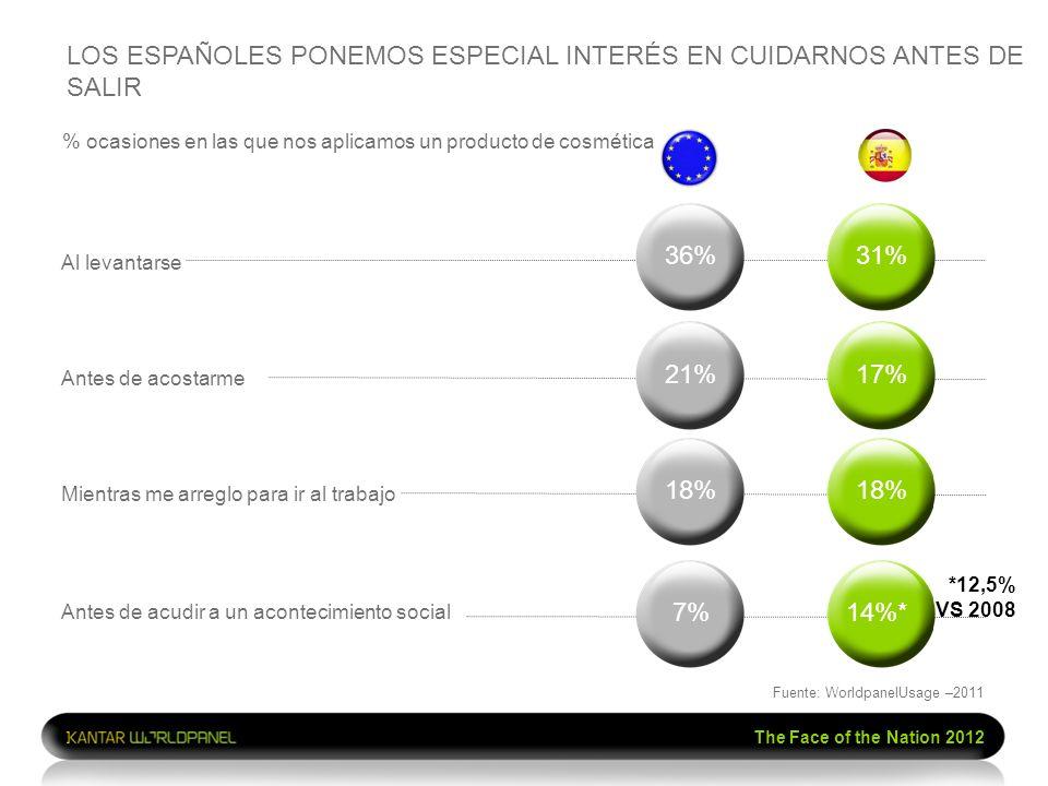 The Face of the Nation 2012 36% LOS ESPAÑOLES PONEMOS ESPECIAL INTERÉS EN CUIDARNOS ANTES DE SALIR % ocasiones en las que nos aplicamos un producto de