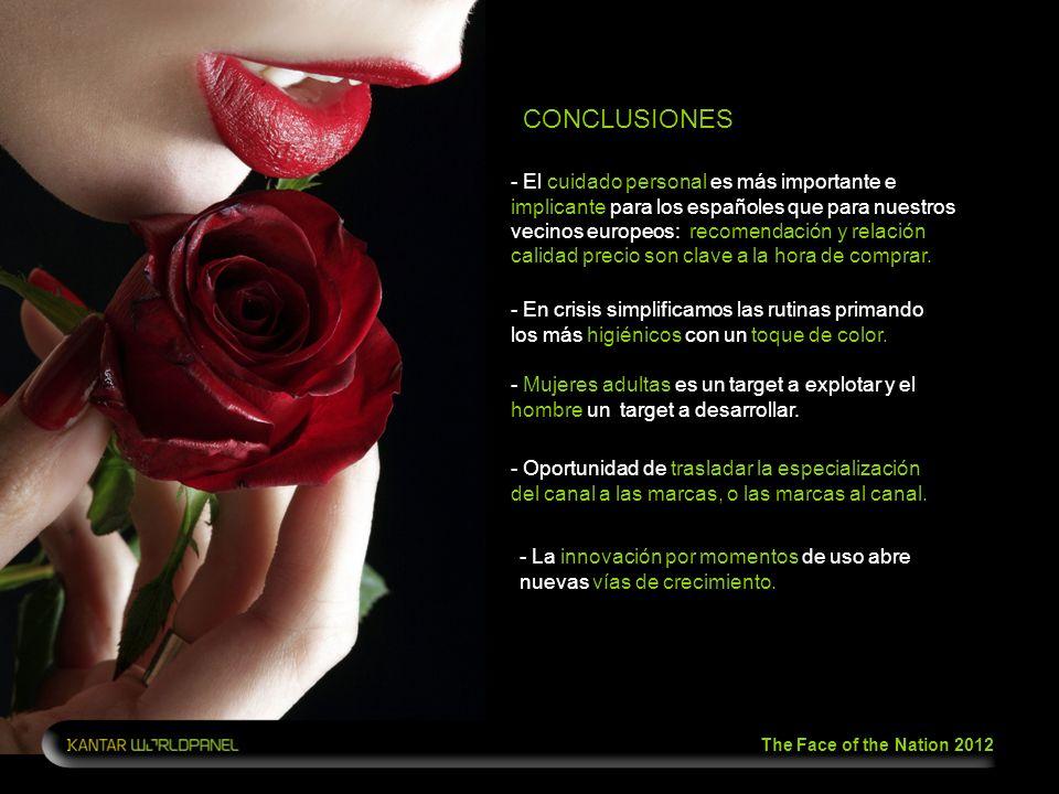 The Face of the Nation 2012 CONCLUSIONES - El cuidado personal es más importante e implicante para los españoles que para nuestros vecinos europeos: r