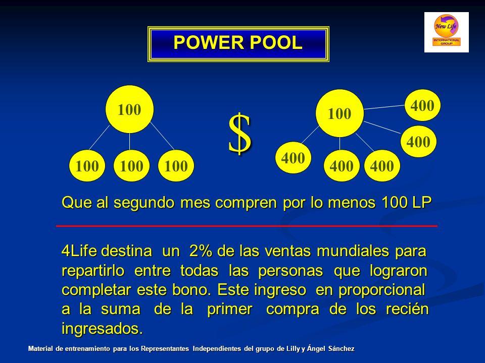 POWER POOL 100 400 $ Que al segundo mes compren por lo menos 100 LP 4Life destina un 2% de las ventas mundiales para repartirlo entre todas las person